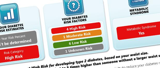 Diabetes Risk Profiler