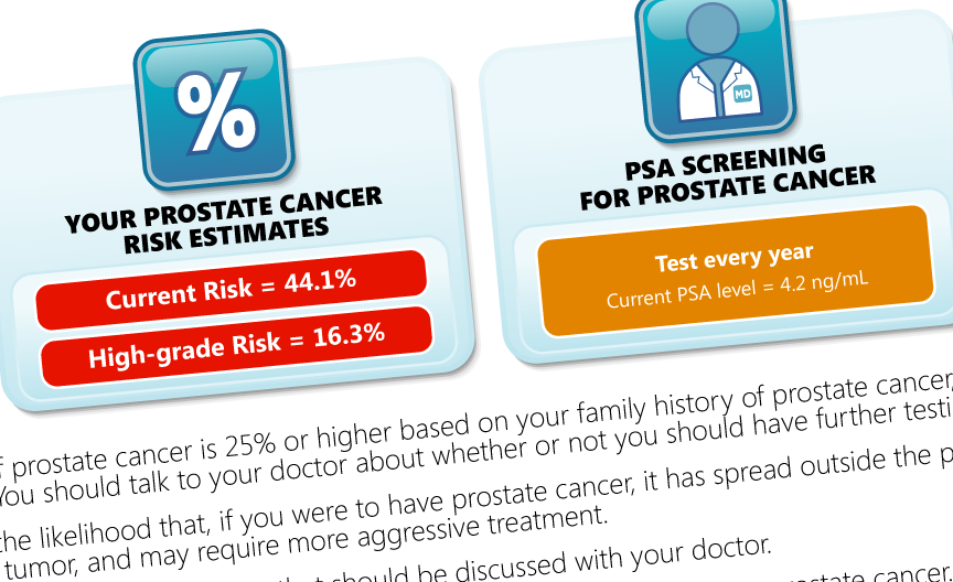 Prostate Cancer Risk Profiler