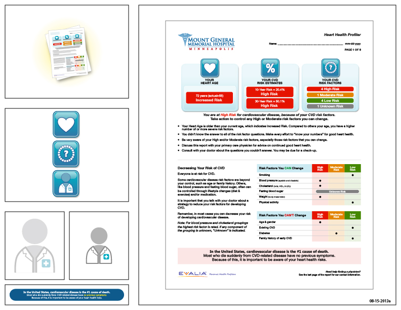 Preview of artwork for EVALIA® Heart Health Profiler