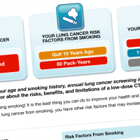 Lung Cancer Risk Assessment
