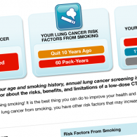 Lung Cancer Risk Profiler