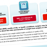 Weight-Loss Surgery Assessment
