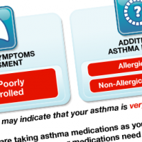 Asthma Symptoms Assessment (V2 Only)