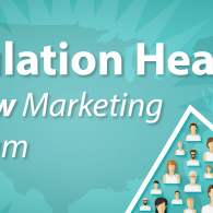 Population Health Marketing