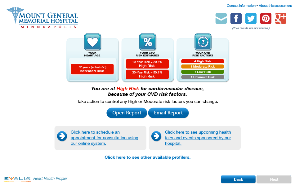 Heart Health Profiler