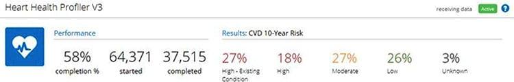 heart assessment results